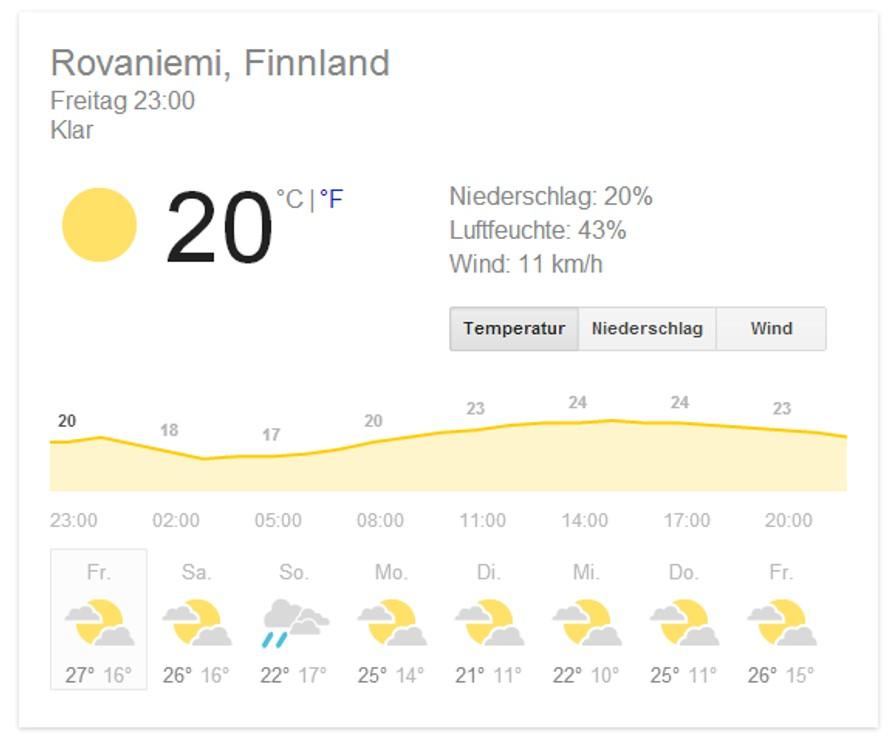 Wetter in Rovaniemi