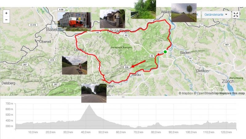 Rundfahrt über den Hauenstein
