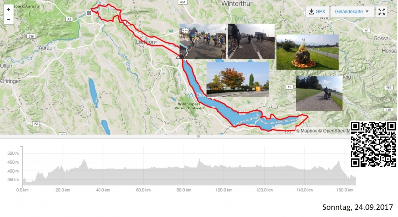 Eindrücke vom Slow Up am Zürichsee