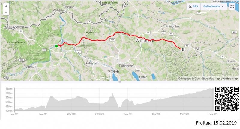 Ausflug in die Ostschweiz