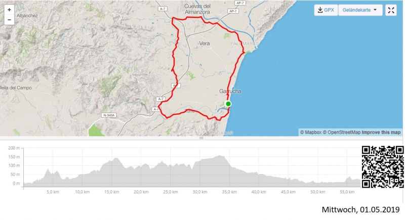 Letzte Runde nach Cuevas del Almanzora