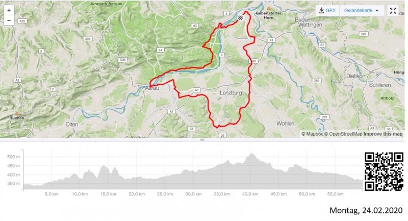 Zweimal Alpenblick