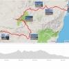 Via Verde und Cement-Trail